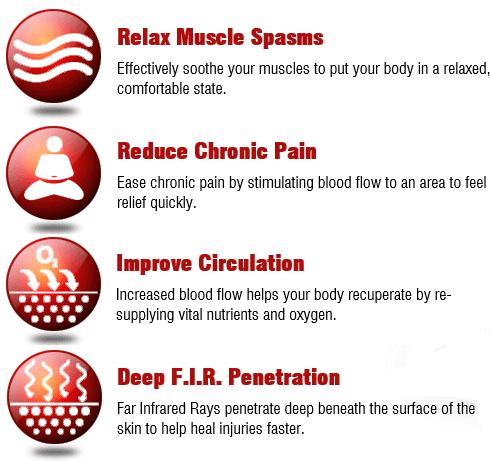 voordelen infra
